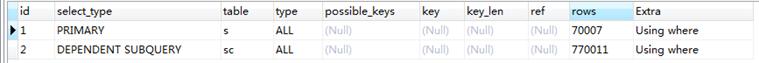 一通骚操作,我把SQL执行效率提高了10000000倍!