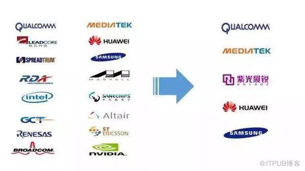 """0亿美元!苹果收购Intel大部分芯片业务,晚半步布局5G芯片能赶上华为高通么?"""""""
