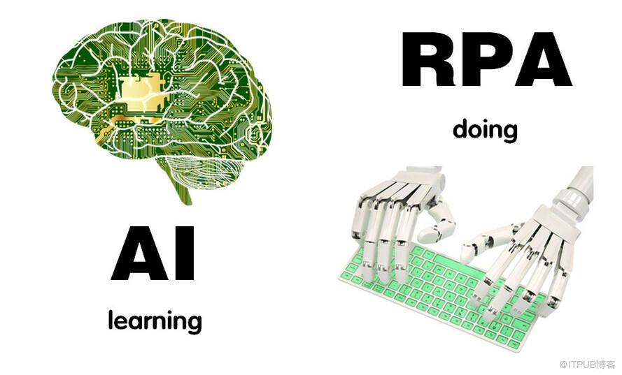RPA和人工智能:解锁未来企业制胜的关键插图