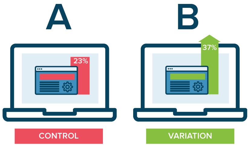 AB test | 數據分析師面試必知 !