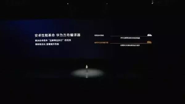 方舟编译器开源,华为自家开源平台面世!(?#22870;?#35793;过程)
