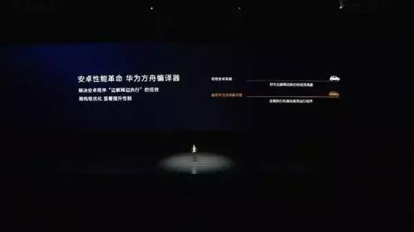 方舟编译器开源,华为自家开源平台面世!(附编译过程)