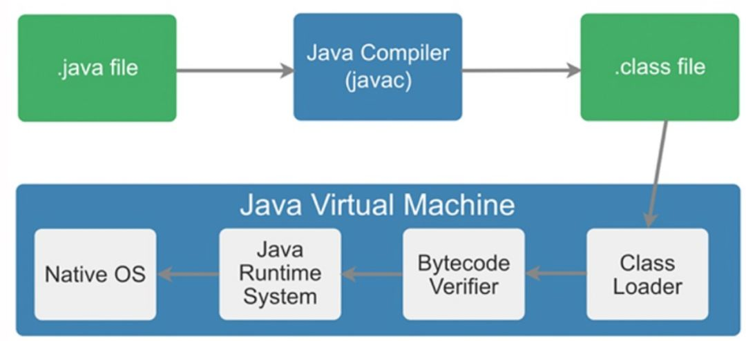 Java字节码增强探秘