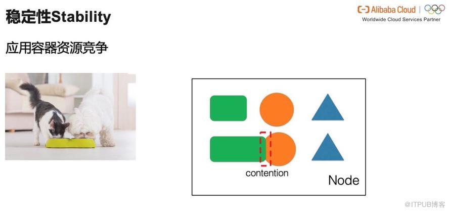 超大规模商用 K8s 场景下,阿里巴巴如何动态解决容器资源的按需分配问题?