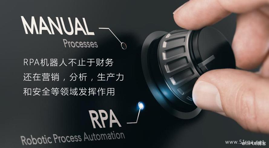 RPA不止于财务,还在营销,分析,生产力和安全等领域发挥作用插图