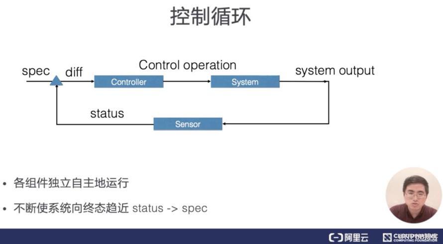 从零开始入门 K8s | K8s 的应用编排与管理