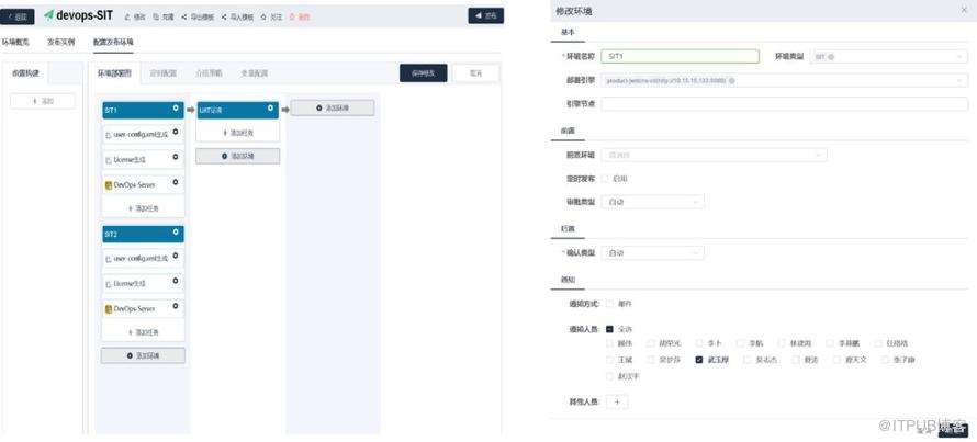 DevOps平台之一键发布设计