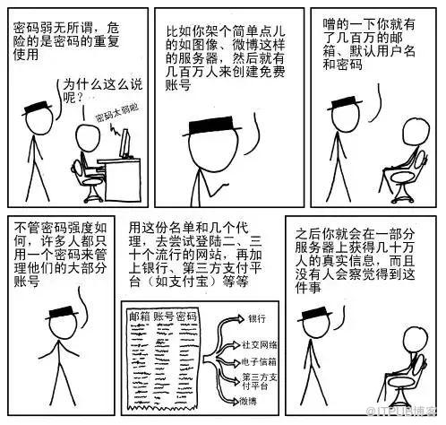 """019最烂密码榜单出炉,教你设置神级密码!"""""""