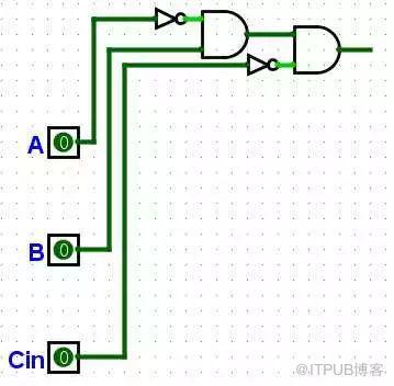 一个故事讲完CPU的工作原理