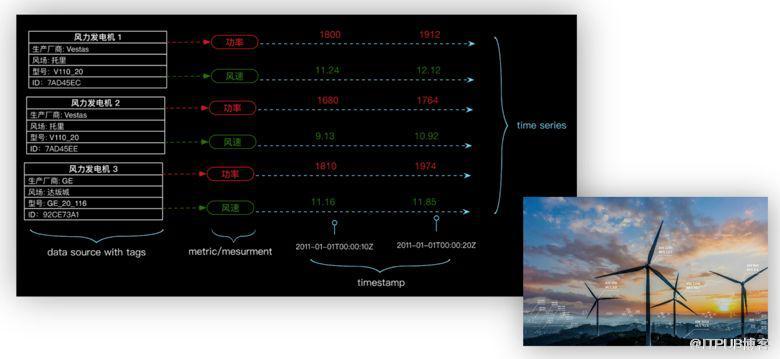 阿里巴巴开源限流降级神器Sentinel大规模生产级应用实践